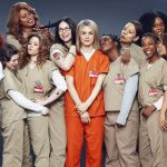 Orange is the new black: immagini da un carcere femminile